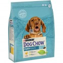 DOG CHOW PUPPY Pienso para Pertros