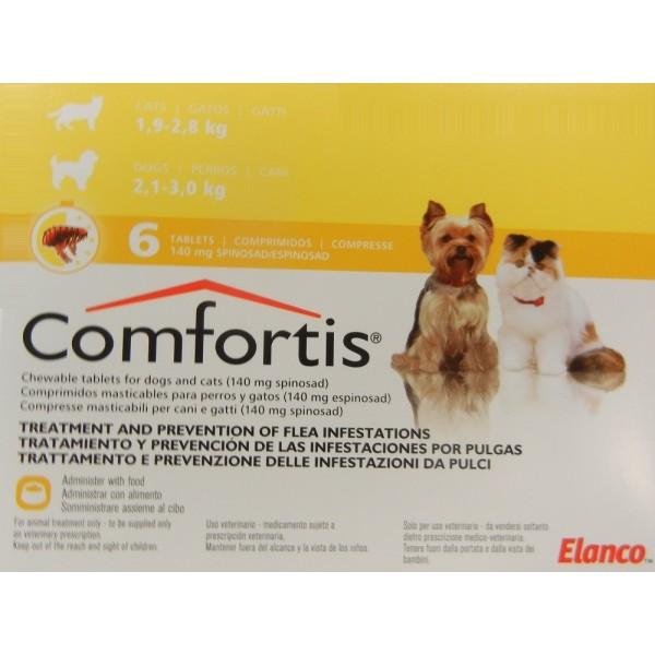 comfortis 140 mg